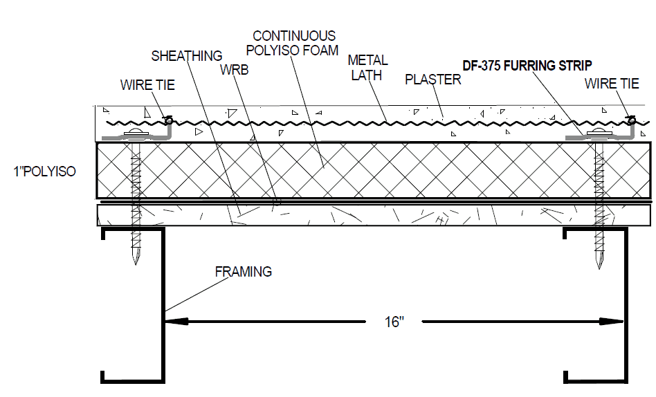 Title 24 Amp Continuous Insulation With Lath Attachment