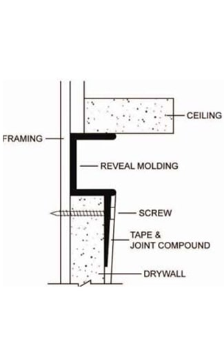 Drywall Trim Components : Drywall f reveal brand metals