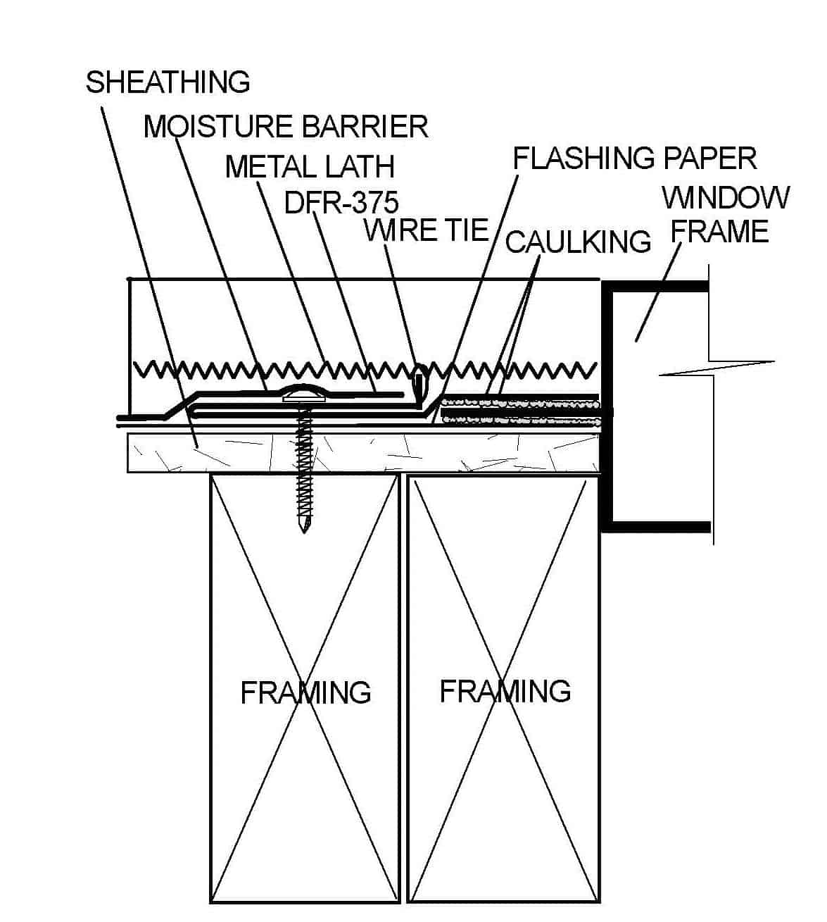 "window flashing furring conventional 7/8"" cement plaster.jpg"
